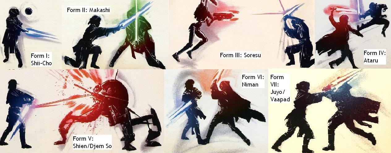 Lightsaber forms